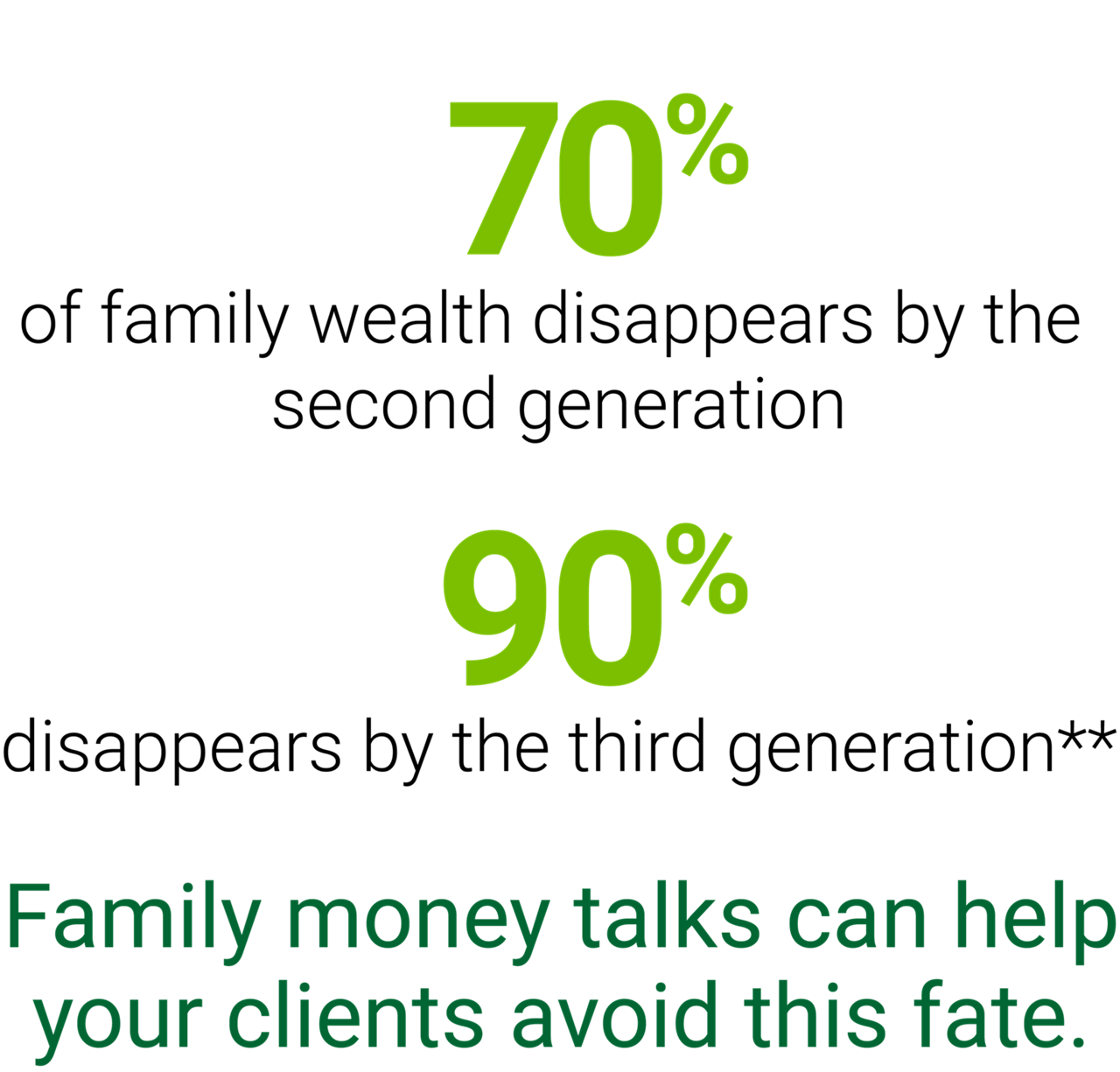 Family money talks can help your clients avoid this fate.